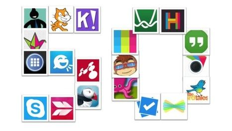 tecnologie per l'educazione - 50 applicazioni segnalate dai docenti - Teacher Recommended: 50 Favorite Classroom Apps   AulaMagazine Scuola e Tecnologie Didattiche   Scoop.it