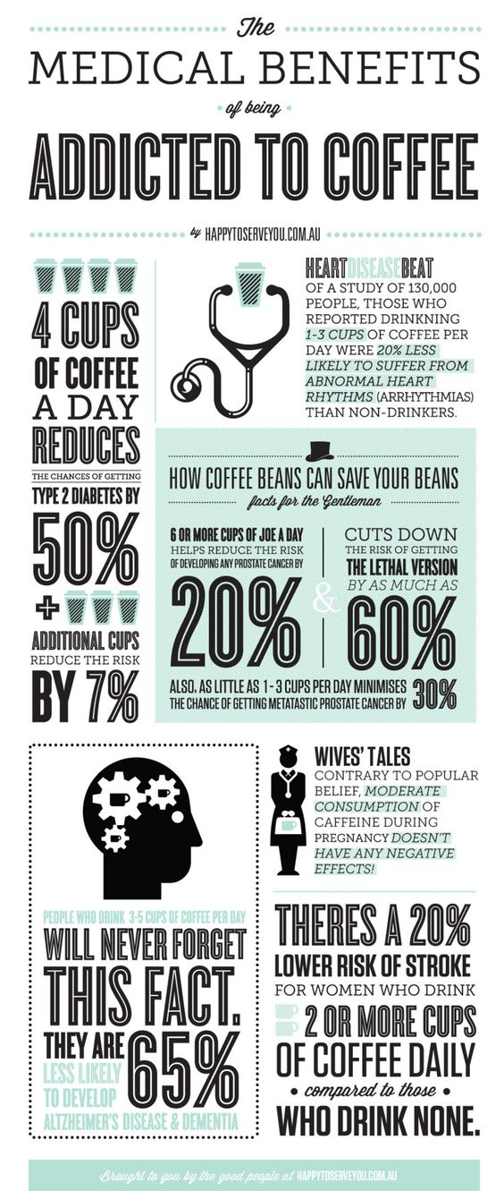 The Medical Benefits of being Addicted to Coffee. #coffee #infographic