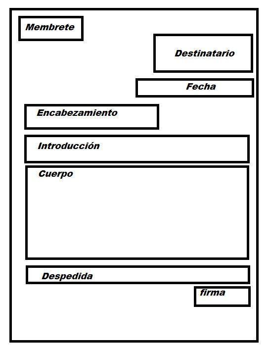 Estructura Una Carta De Opinion