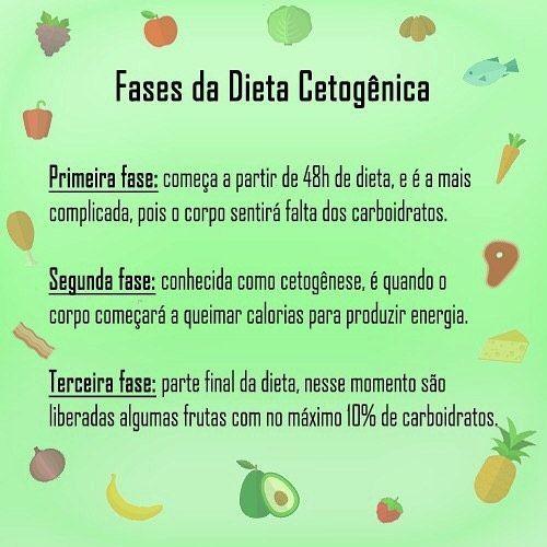 Menu De La Fase De Ataque De La Dieta Dukan 7 Dias Opcion 1 Em