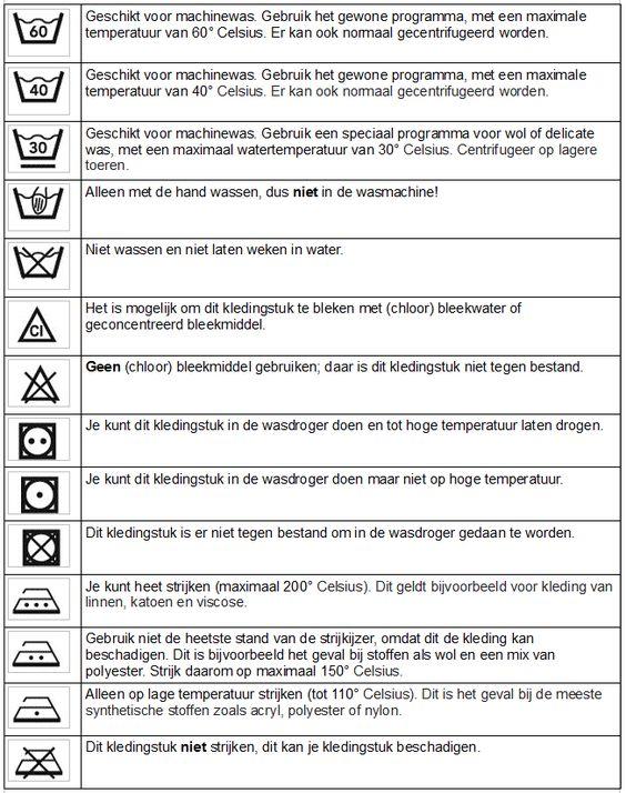 Wassymbolen; wat betekent elk symbool? http://www.ikzoekeenschoonmaakster.nl/blog/wassymbolen/