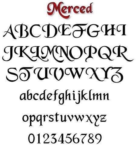 Alphabet Fonts | ... alphabet letters Merced style. Graffiti ...