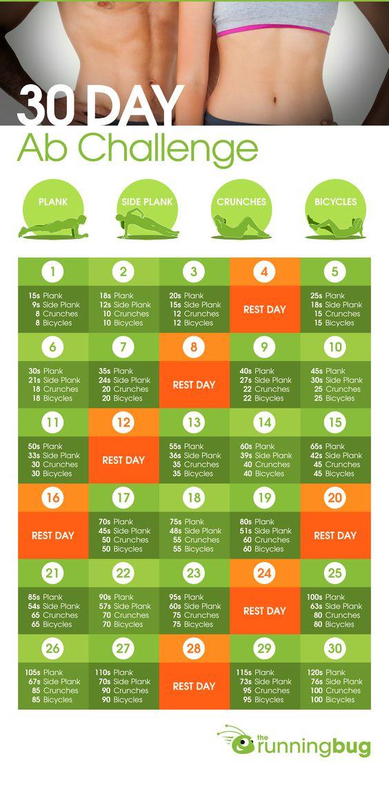 Running bug 30 day Ab challenge