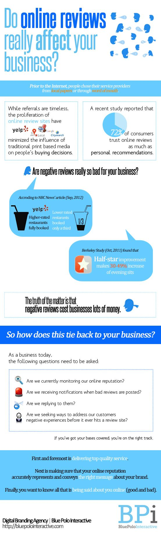 Do online reviews really affect your business? #OnlineReview #OnlineReputation http://bluepolointeractive.com