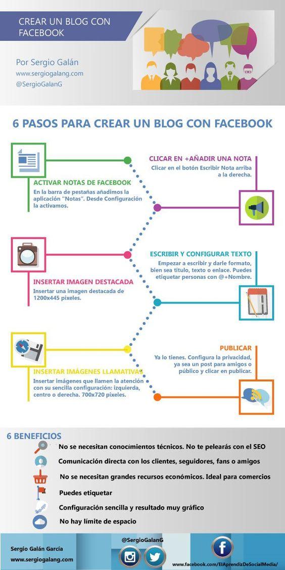 Cómo crear un Blog en Facebook #infografia #infographic #socialmedia