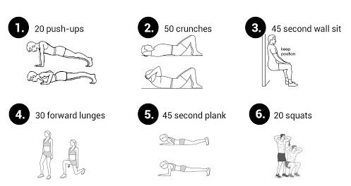 Simple Workout Routine At Home Google Search Workout