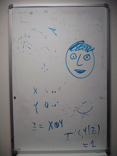 how to clean a whiteboard with permanent marker