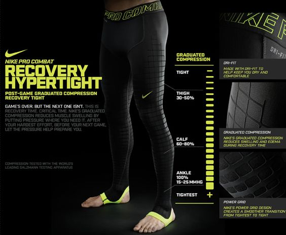 Nike Pro Combat Recovery Hypertight has been created scientifically to help in speedy muscle recovery. Nike keeps changing the game with its ground breaking technology in the world of fitness. #nike #recovery #mkm915