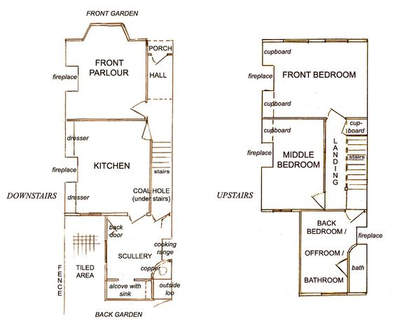Room plans for a typical Victorian or Edwardian terraced house as