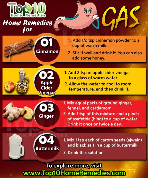 Home Remedies for Gas | Top 10 Home Remedies