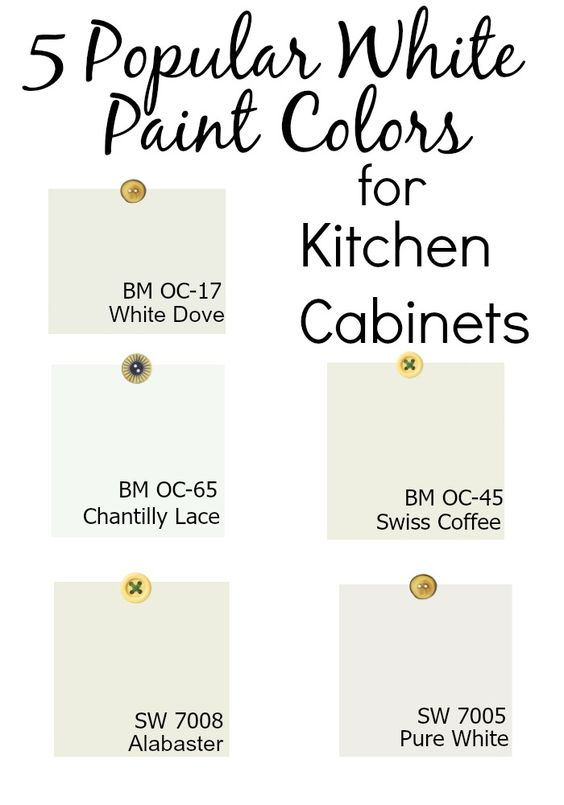 white paint colors for kitchen cabinets pinterest paint colors