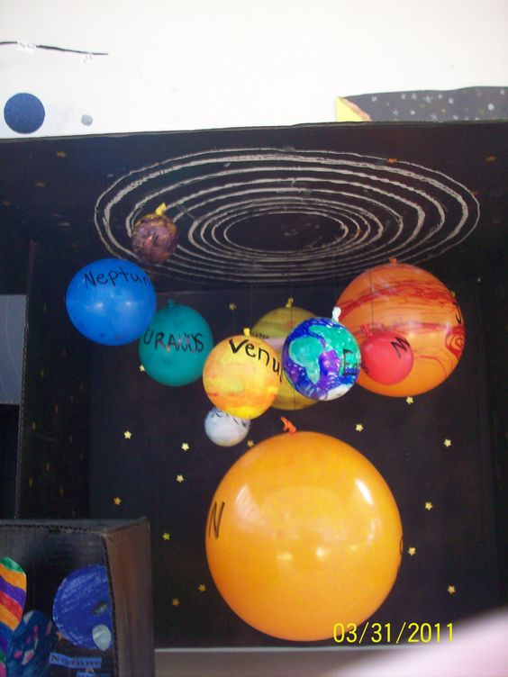 a93779fd724d238e18a77328eb9970ed  Th Grade Science Projects On The Solar System on
