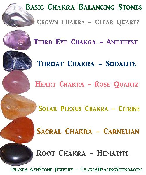 Image result for chakra and crystals