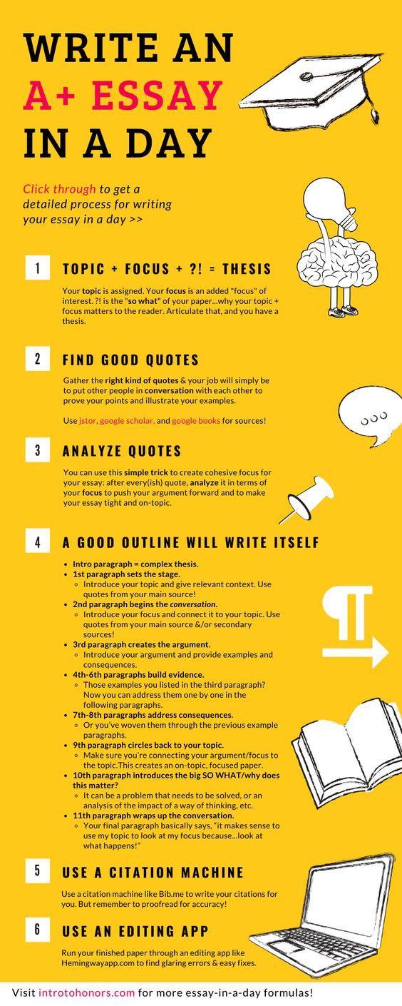 Write An A Essay In A Day Essay Writing Skills College Writing Essay Writing Help