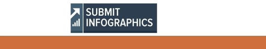 "submitinfographics.com"""