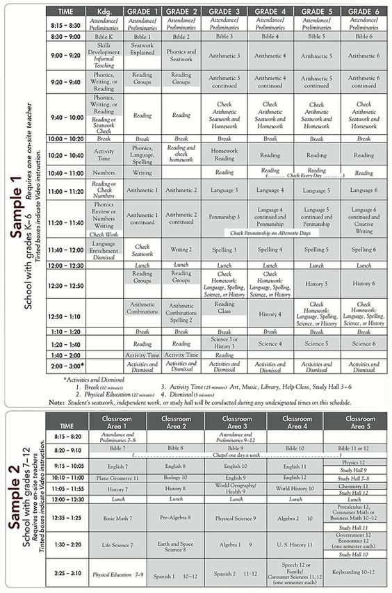 usual american high school timetable