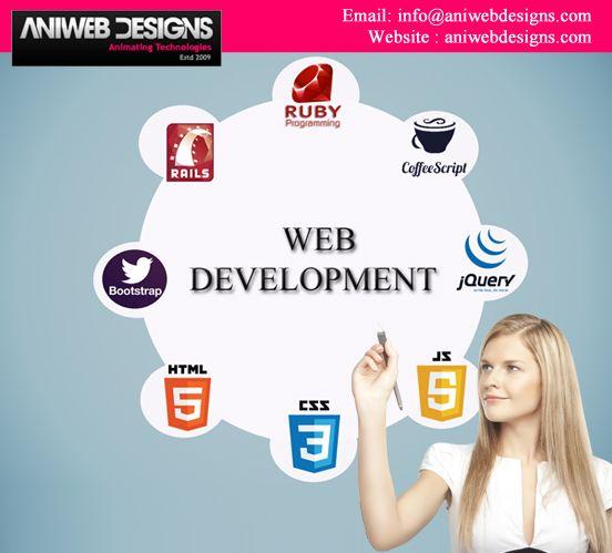 Pin By Profitech Global On Website Development In 2020 Development Web Design Website Development