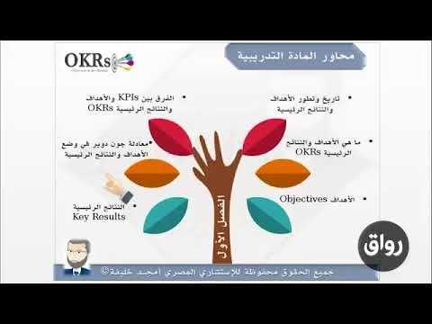 Objectives And Key Results Okrs Training Course Amgad Khalifa Training Courses Key Train