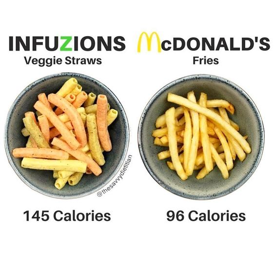 VEGGIE STRAWS VS McDONALDS FRIES   More fat per 100 g than McDonald's fries !   100 g Veggie straws:  22.6 g total fat & 483 calories VS 100 g McDonalds fries: 16.8 g total fat and 319 calories  Less than 100 calorie is cleverly advertised on the