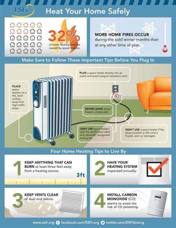 Heat Your Home Safely Home Safety Tips Space Heater Safety Heating Systems