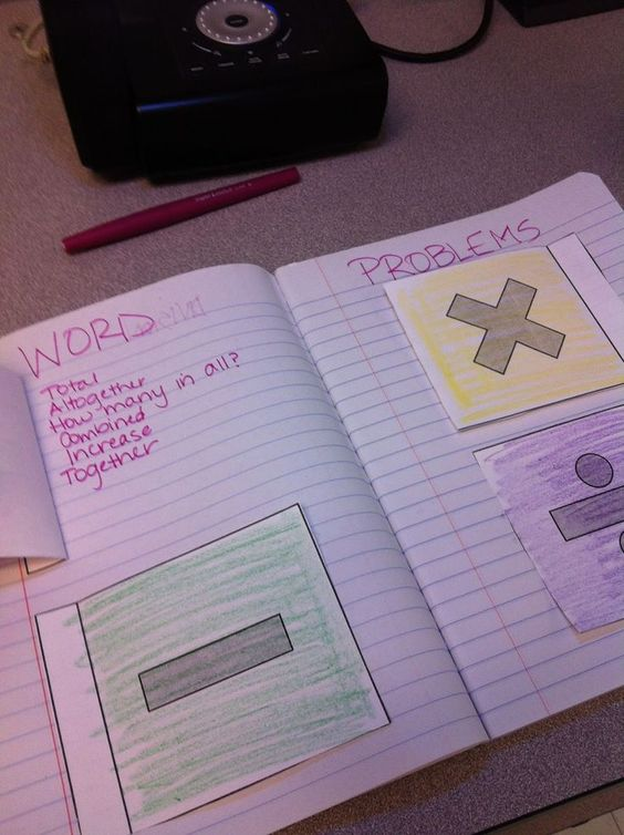 math worksheet : isn word problems and integers on pinterest : Word ...