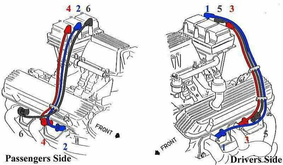 1968 Buick Riviera Wiring Diagram