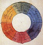 The Wonderful Color Wheel: Part 1 on http://imprint.printmag.com