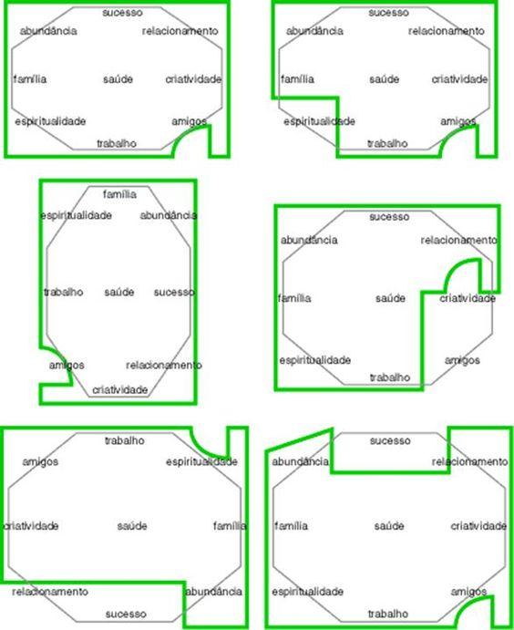 Plantas de casa e os 8 sectores feng shui vento e gua for Plantas entrada casa segun feng shui