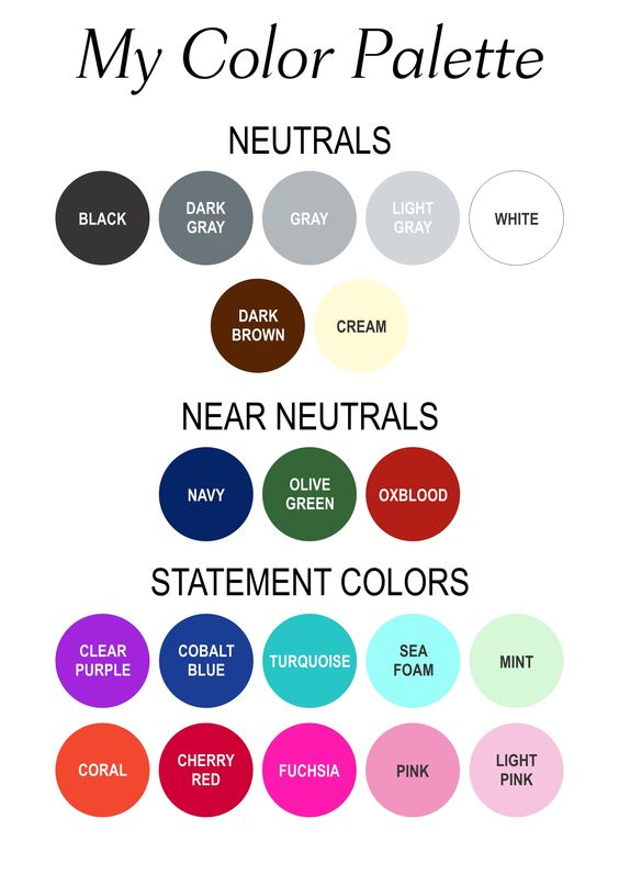 My Color Story: From these colors I can make palettes for each season and base my capsule wardrobes on it.