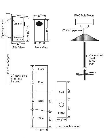 Mason Jar Bathroom Storage. Image Result For Mason Jar Bathroom Storage
