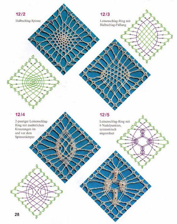 Point de rencontre de la dentelle (p 236.) | Apprendre l'artisanat est facilisimo.com