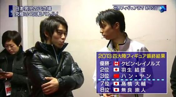TV CM Takahito Mura and Yuzuru Hanyu(JAPAN)  : World Figure Skating Championships 2013 in London(CANADA)