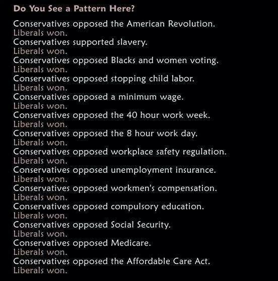 A whole list of stuff they didn't want American's to have but thanks to the liberals we got it.