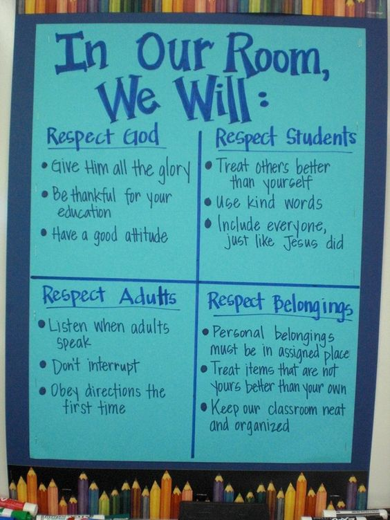 fifth grade rules and consequences - Google Search