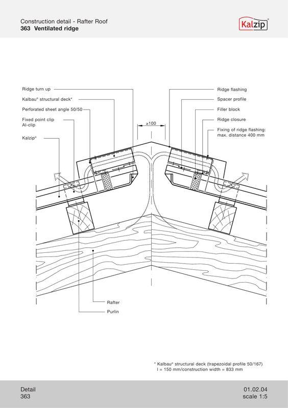 kalzip-construction-details | Technical Details ...