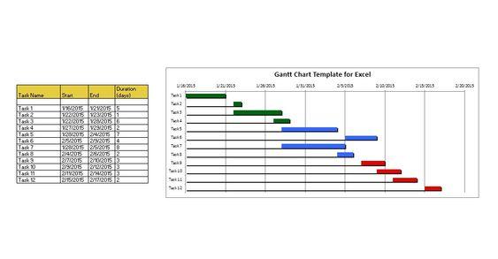 12 Month Gantt Chart Template Excel Gantt Chart Gantt Chart Templates Chart Template