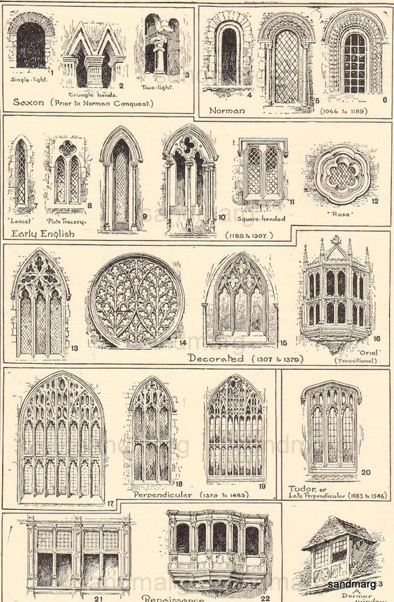 Types of medieval window design: