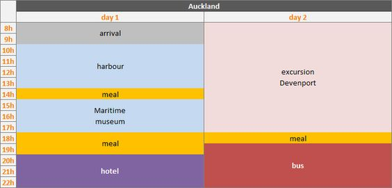 Itinerary : 2 days to visit Auckland and its surrounding area | schedule