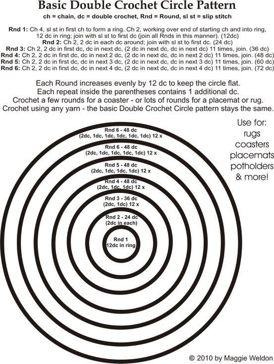 Basic Double Crochet Circle Pattern                                                                                                                                                     More