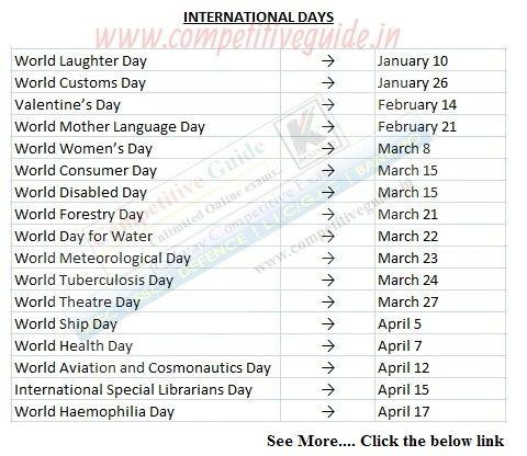 List of Important International Days - Online Competitive Exams, Aptitude, General Knowledge, Online Exams, Online Test, Quiz, Online G.K.
