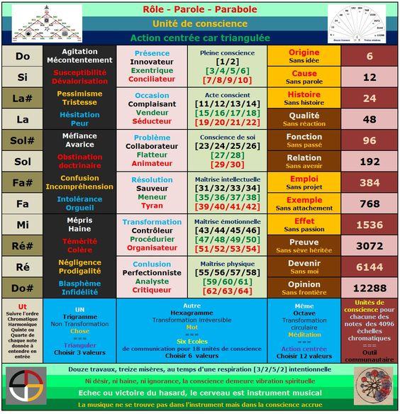 Hermétisme - Page 4 A9bcf41d109139037c4678ab3143dc9d