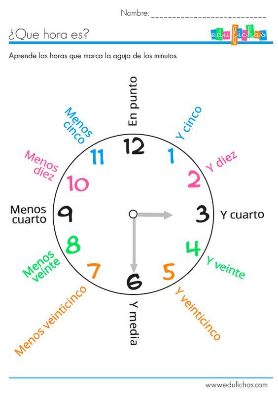 aprender-las-horas