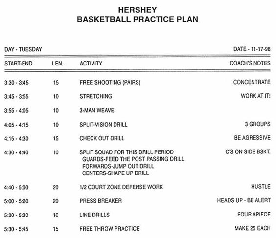 football practice plan template - high school basketball practice plan sample girls