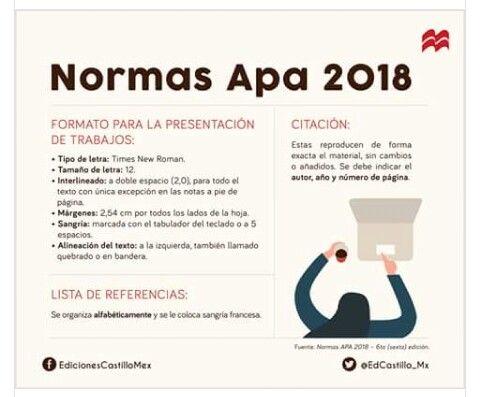 Normas Apa 2018 Normas Apa Elaboracion De Tesis Y
