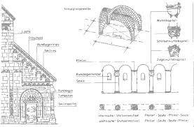 Bildergebnis für gotik architektur