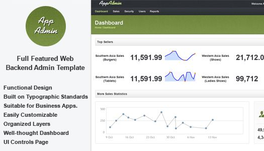 AppAmdin is a free backend web admin PSD template perfect for all - web administration sample resume