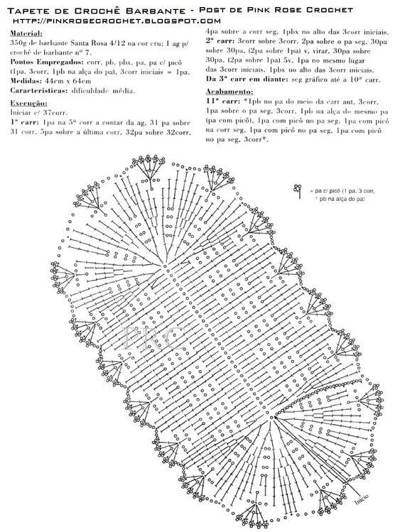 gráfico tapete de crochê barbante oval
