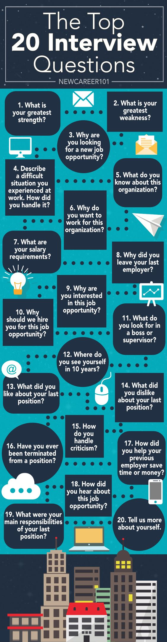 ● THE TOP 20 INTERVIEW QUESTIONS ● _______________________________ newcareer101.com ⋙ The interview is one of the most important parts of the hiring process. You have one chance to tell the hiring manager why you're interested in their job, where you have worked in the past, and what you can bring to the table. If you make sure to prepare in advance… and practice answering common interview questions… you can feel confident the interview will go that much smoother.