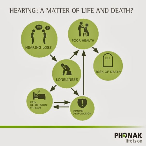 how to fix a phonak hearing aid