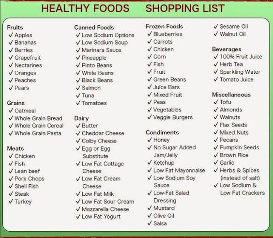 Heart Healthy Foods Shopping List